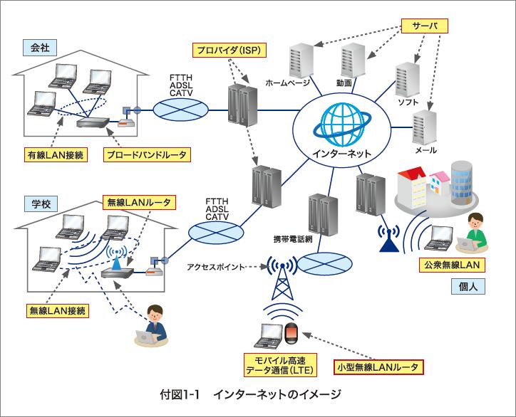 すると ネットワーク 向上 接続 が 品質 の NEC、通信事業者収益の向上を実現する通信トラフィック制御ソリューションを強化 (2015年02月23日):プレスリリース
